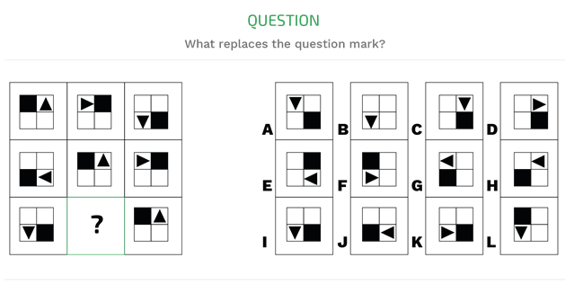 Talent Q Practice Tests with Answers & Explanations