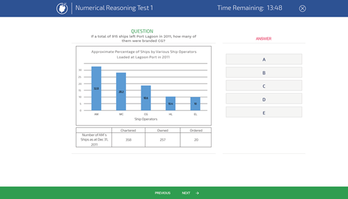 Guidelines to excel in Numerical Reasoning Tests